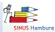 Sinus-Transfer